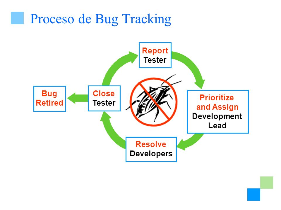 Proceso de Bug Tracking