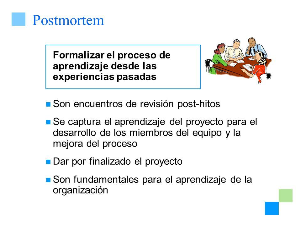 Postmortem Formalizar el proceso de aprendizaje desde las experiencias pasadas.