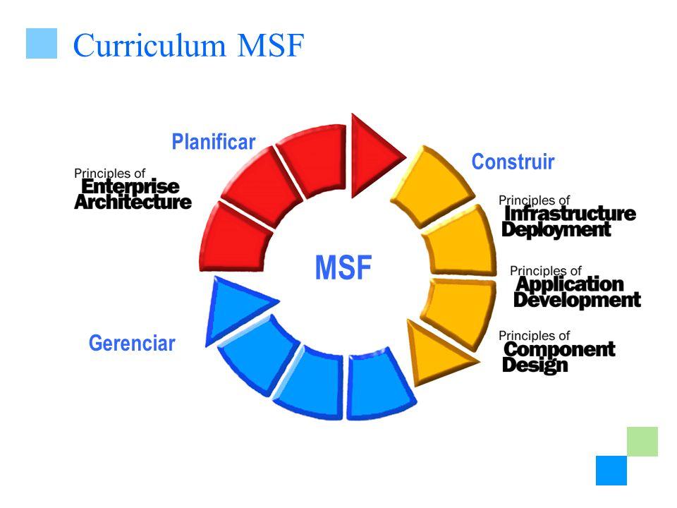 Curriculum MSF Planificar Construir MSF Gerenciar