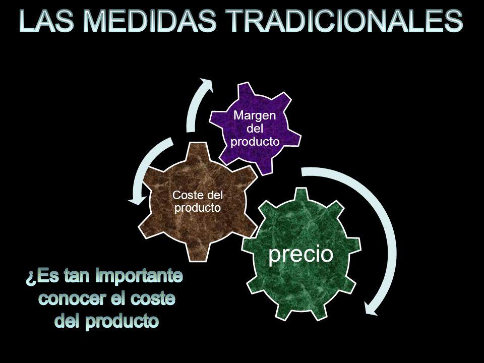 LAS MEDIDAS TRADICIONALES