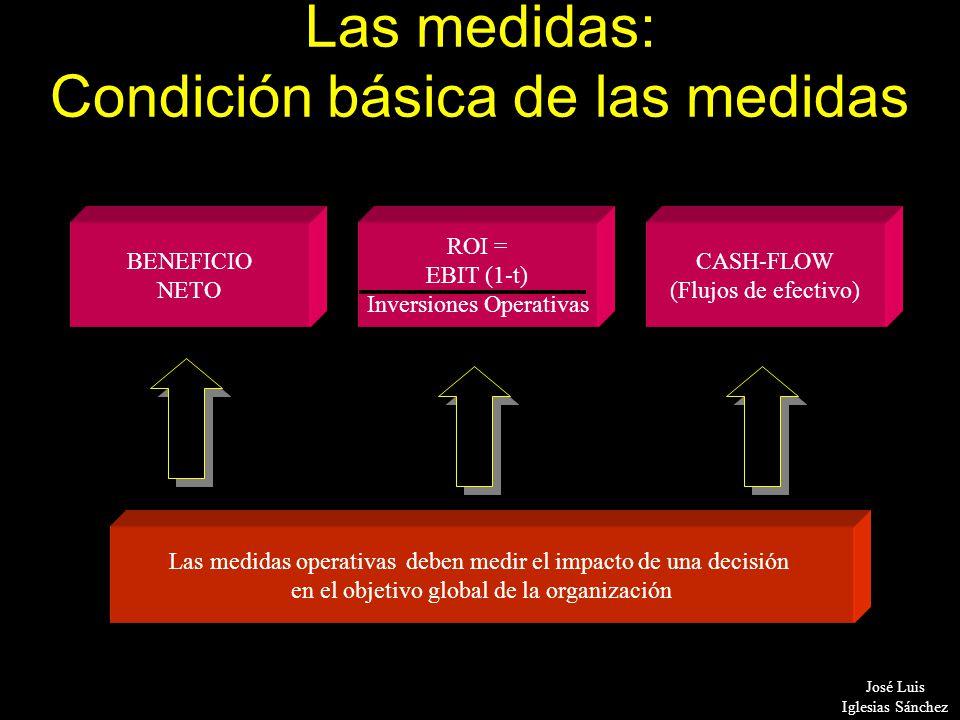 Condición básica de las medidas
