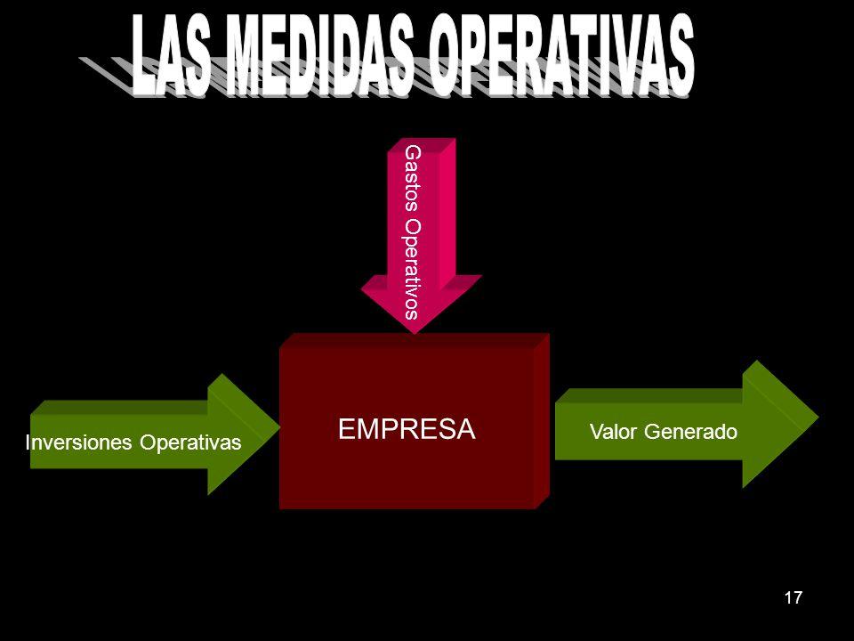 LAS MEDIDAS OPERATIVAS