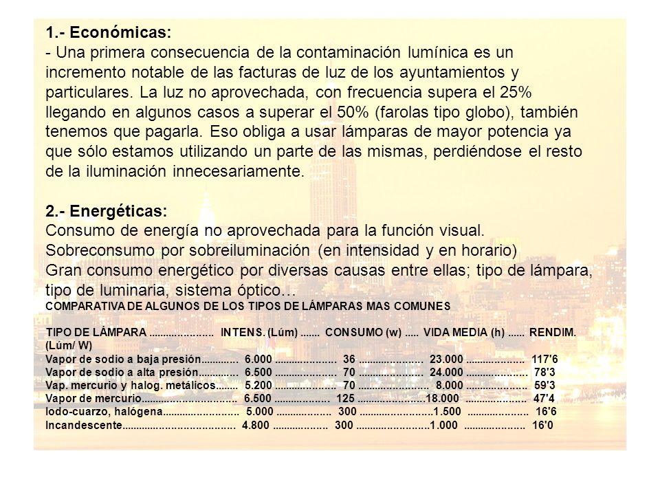 1.- Económicas: