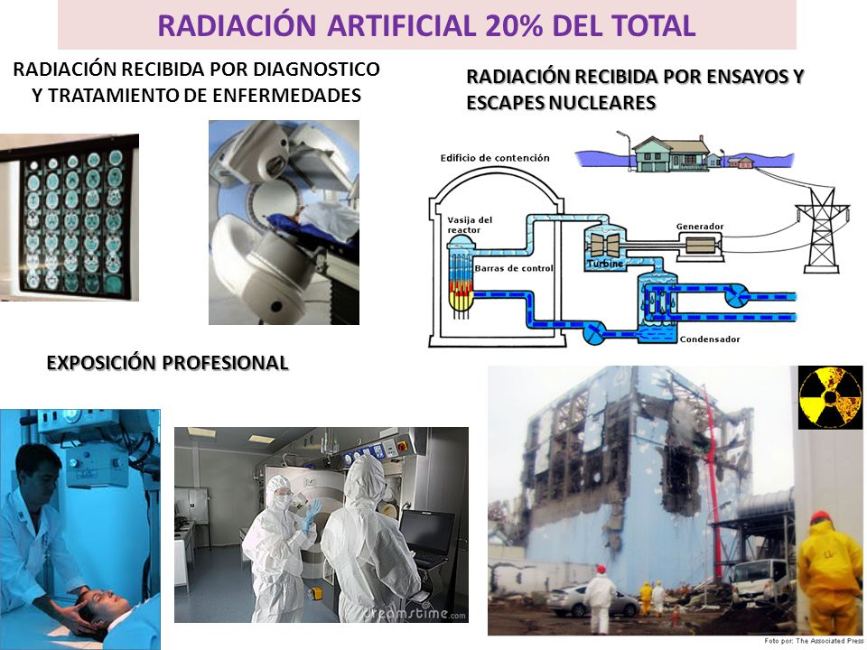 RADIACIÓN ARTIFICIAL 20% DEL TOTAL