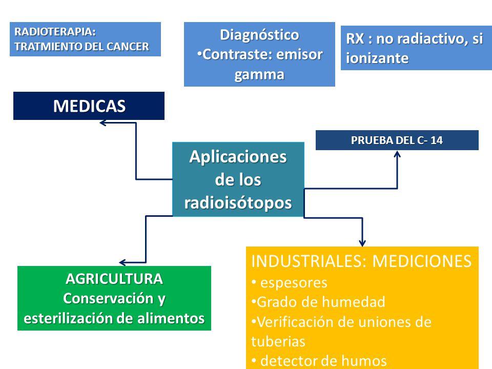 MEDICAS Aplicaciones de los radioisótopos