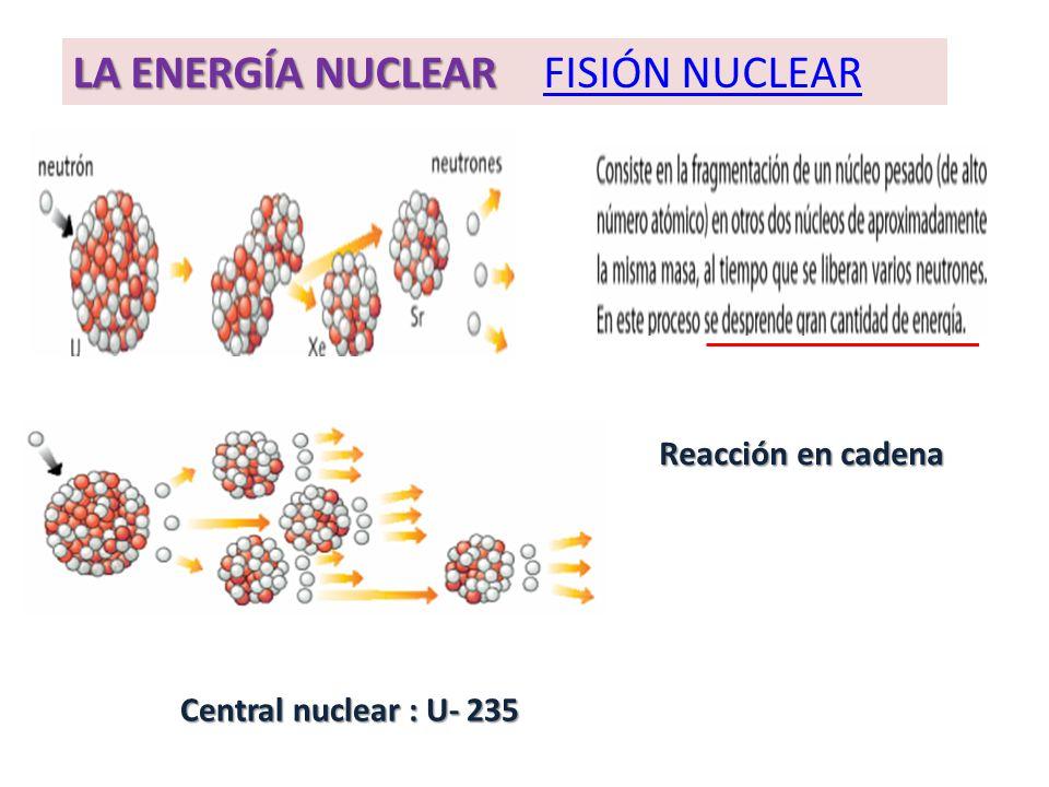 LA ENERGÍA NUCLEAR FISIÓN NUCLEAR Reacción en cadena