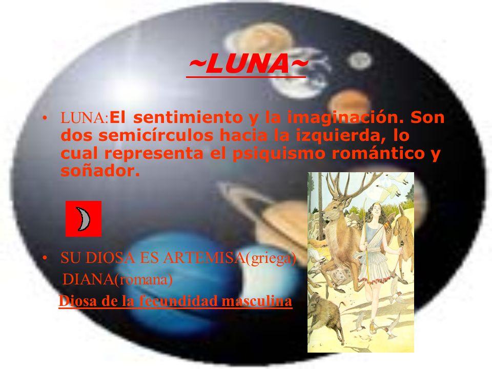 ~LUNA~ LUNA:El sentimiento y la imaginación. Son dos semicírculos hacia la izquierda, lo cual representa el psiquismo romántico y soñador.