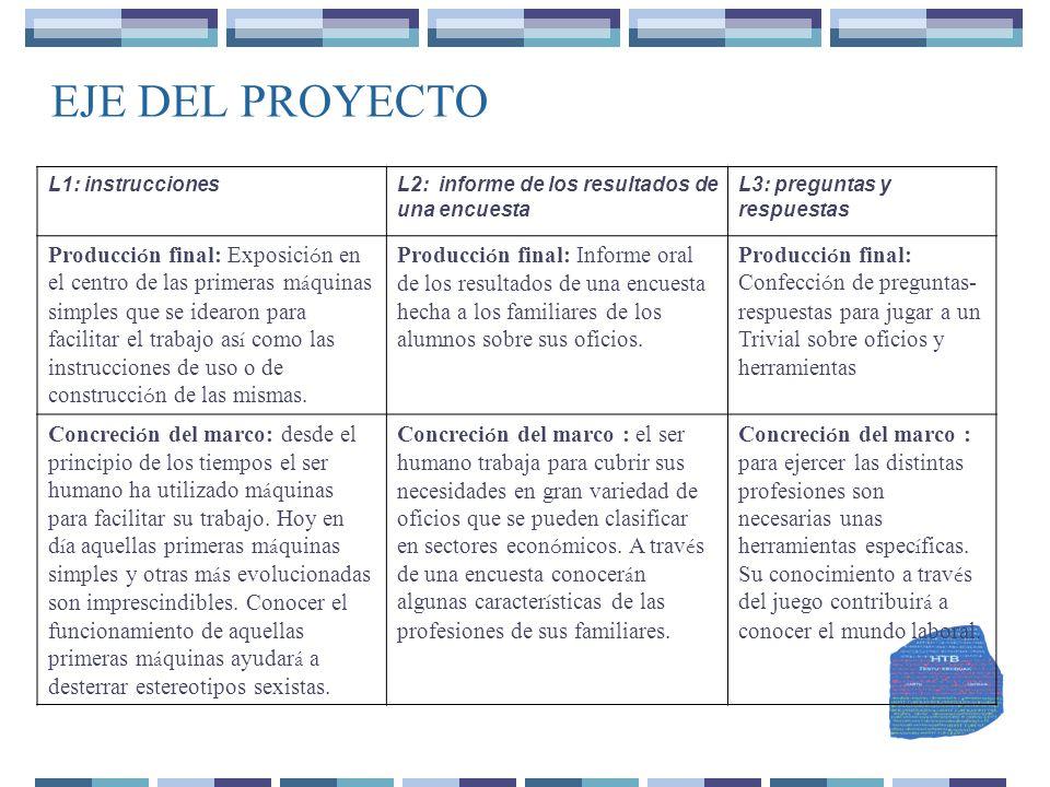 EJE DEL PROYECTO L1: instrucciones. L2: informe de los resultados de una encuesta. L3: preguntas y respuestas.