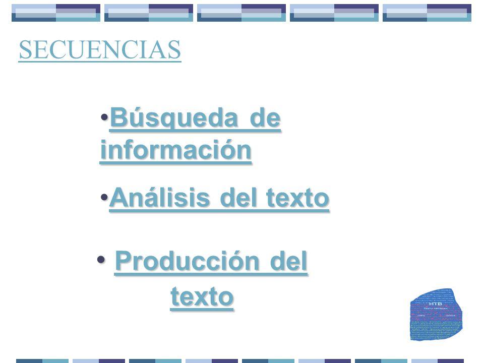 Producción del texto SECUENCIAS Búsqueda de información
