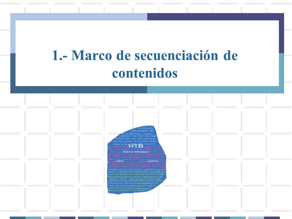 1.- Marco de secuenciación de contenidos