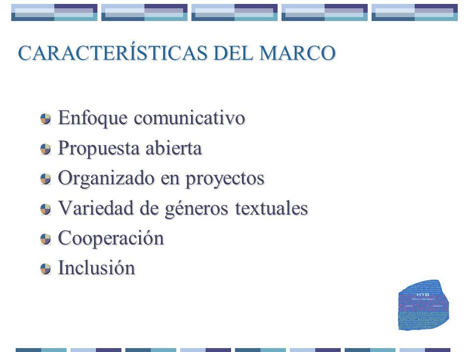 CARACTERÍSTICAS DEL MARCO