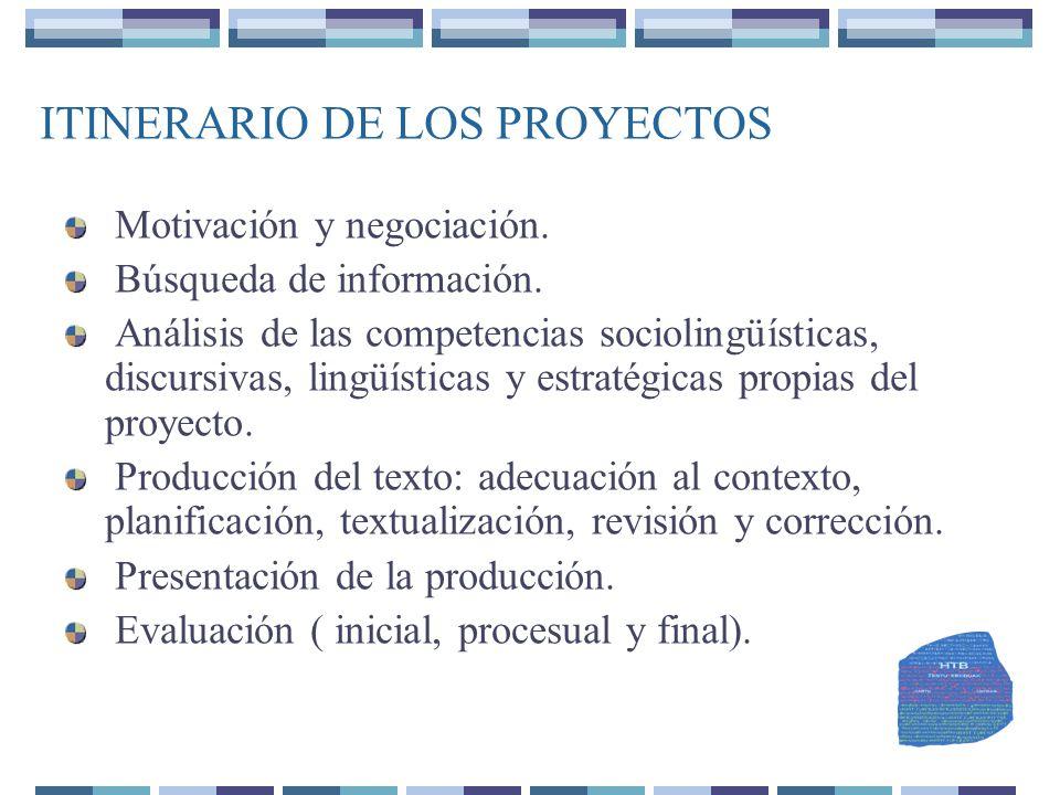 ITINERARIO DE LOS PROYECTOS