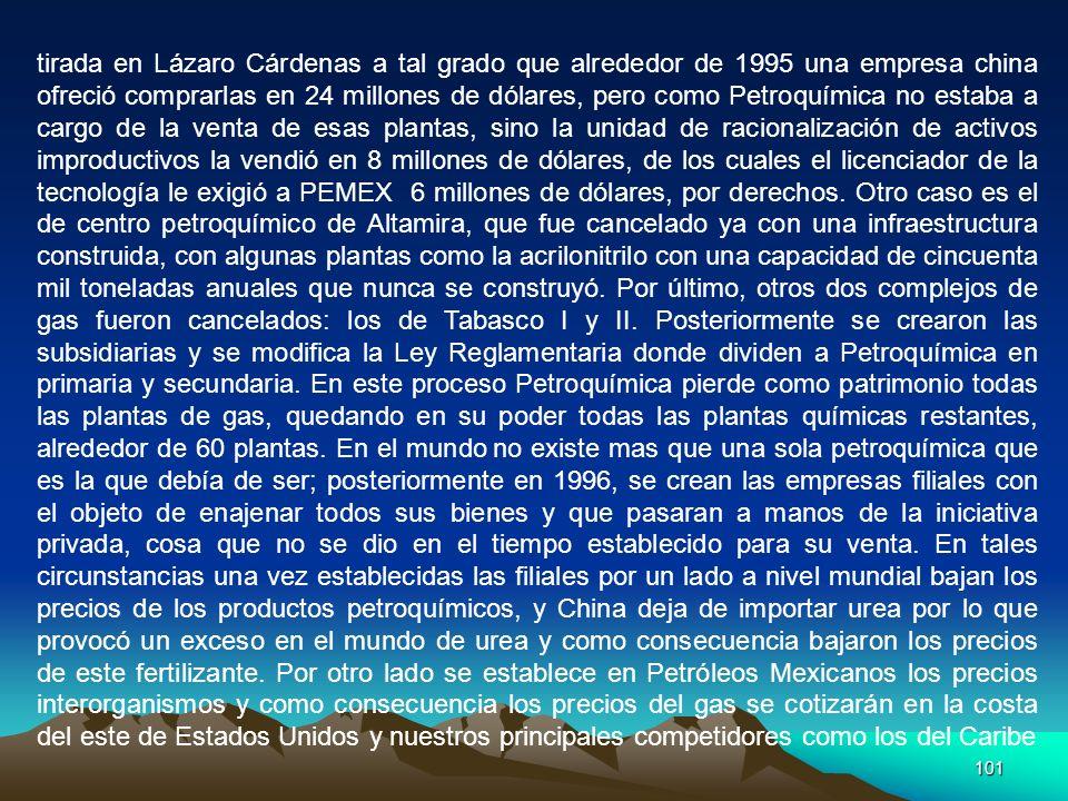 tirada en Lázaro Cárdenas a tal grado que alrededor de 1995 una empresa china ofreció comprarlas en 24 millones de dólares, pero como Petroquímica no estaba a cargo de la venta de esas plantas, sino la unidad de racionalización de activos improductivos la vendió en 8 millones de dólares, de los cuales el licenciador de la tecnología le exigió a PEMEX 6 millones de dólares, por derechos.