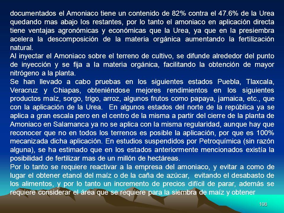 documentados el Amoniaco tiene un contenido de 82% contra el 47