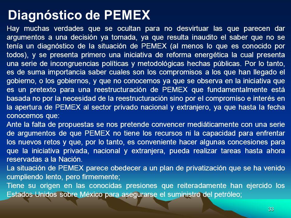 Diagnóstico de PEMEX