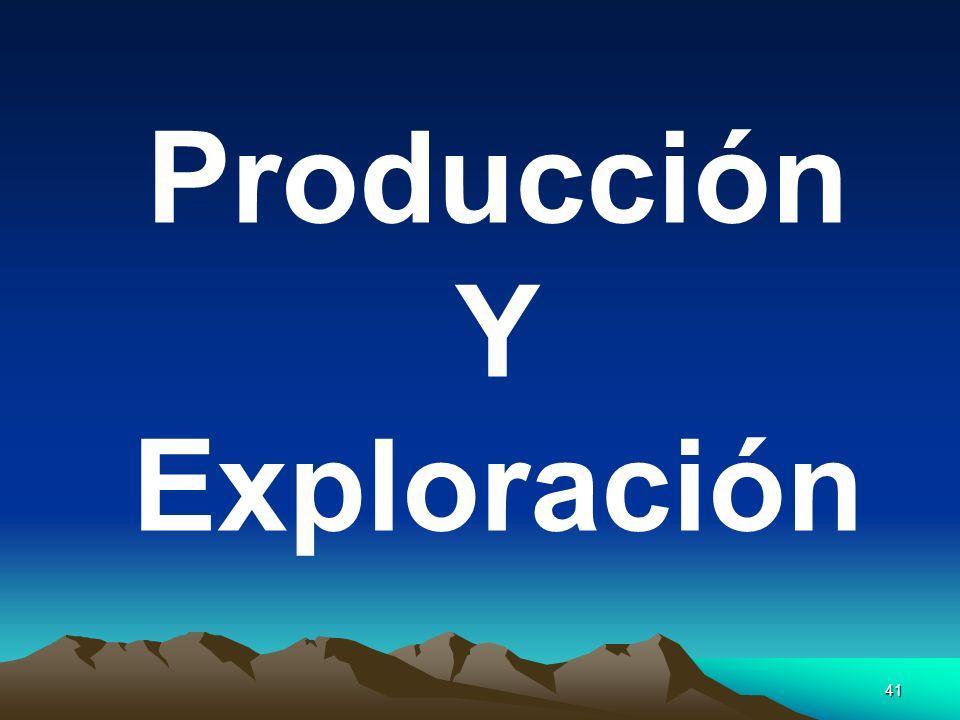Producción Y Exploración