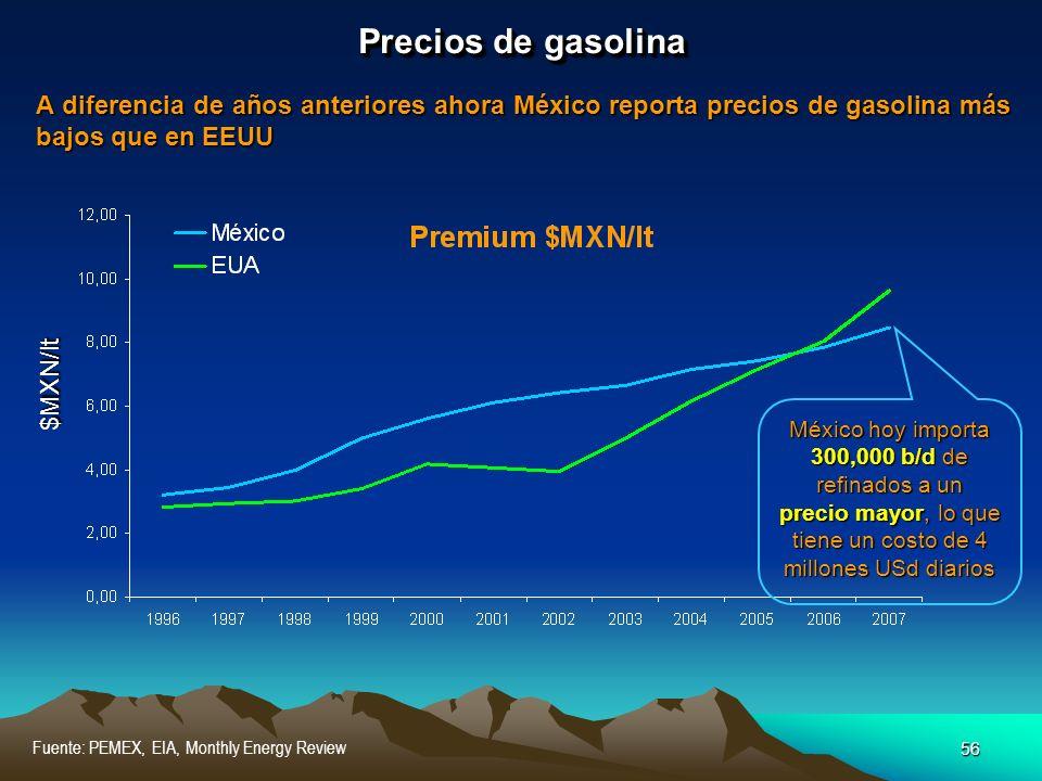 Precios de gasolina A diferencia de años anteriores ahora México reporta precios de gasolina más bajos que en EEUU.