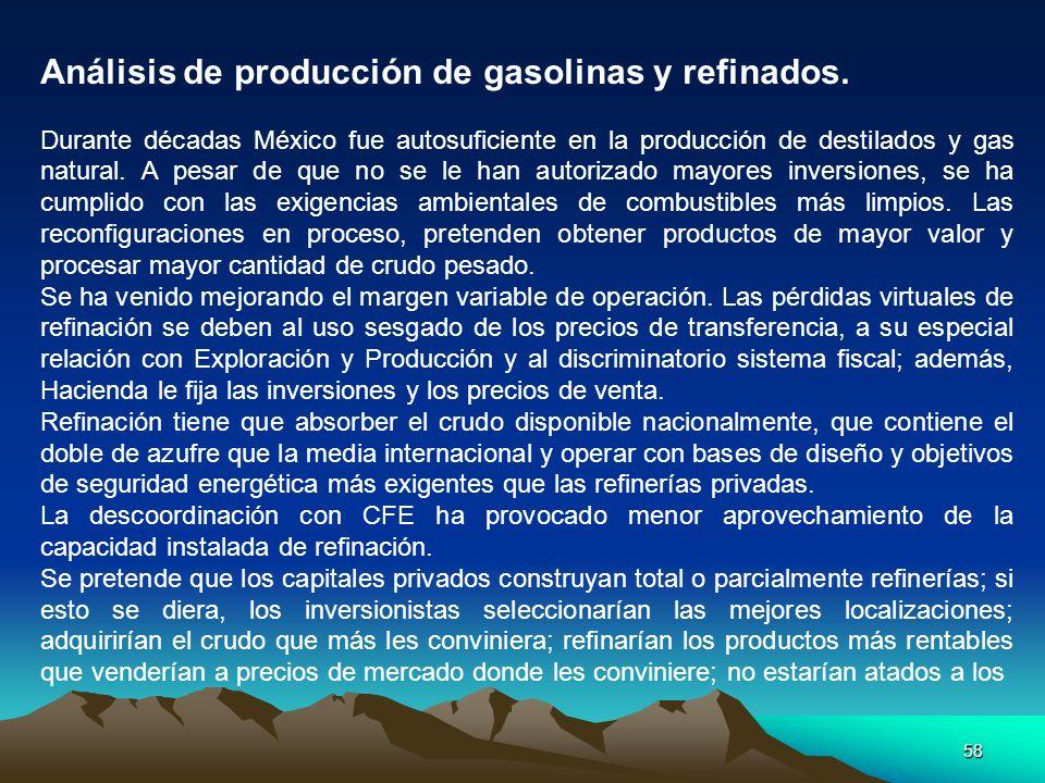 Análisis de producción de gasolinas y refinados.