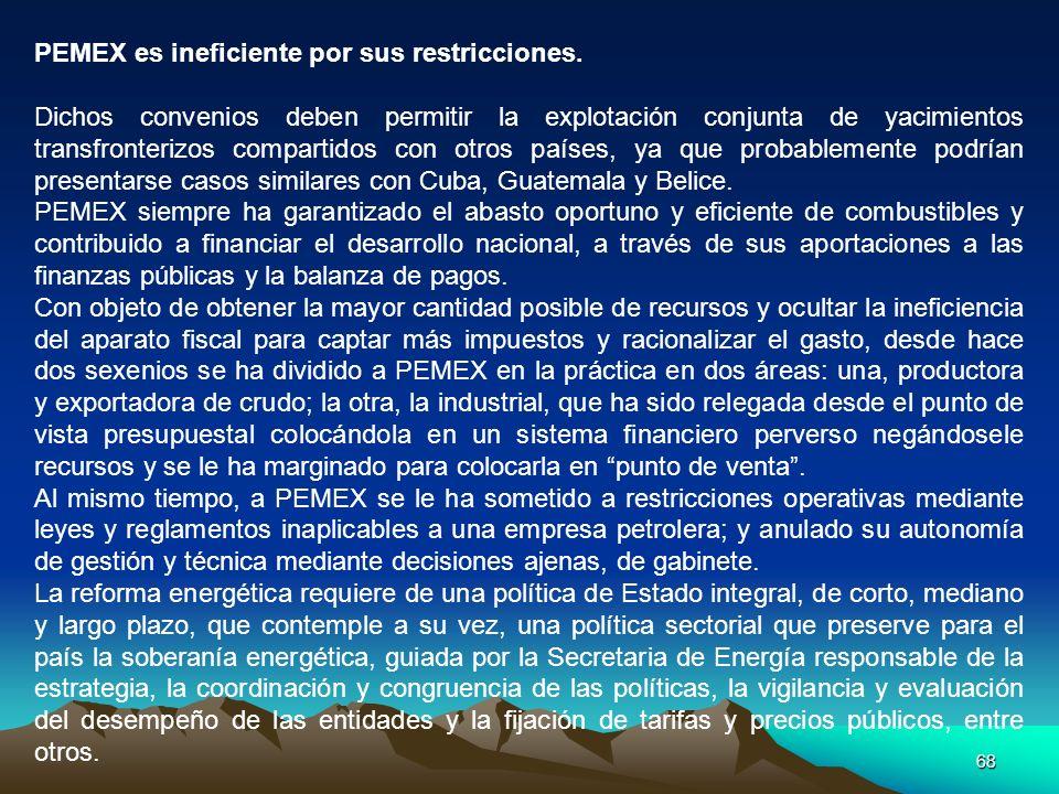 PEMEX es ineficiente por sus restricciones.