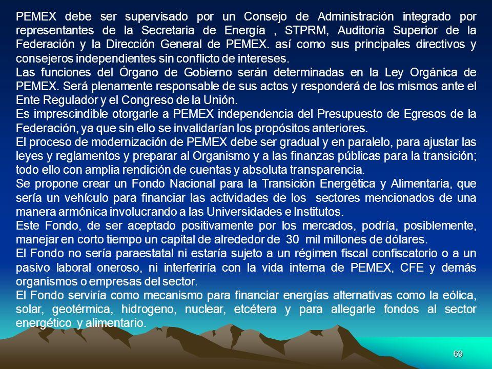PEMEX debe ser supervisado por un Consejo de Administración integrado por representantes de la Secretaria de Energía , STPRM, Auditoría Superior de la Federación y la Dirección General de PEMEX. así como sus principales directivos y consejeros independientes sin conflicto de intereses.
