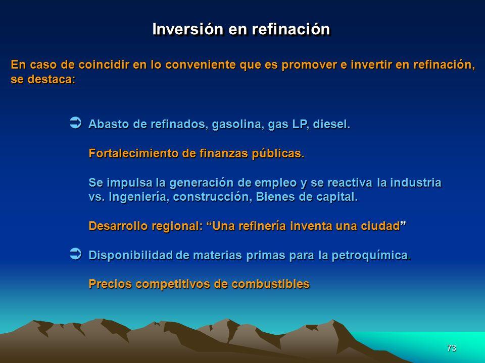 Inversión en refinación