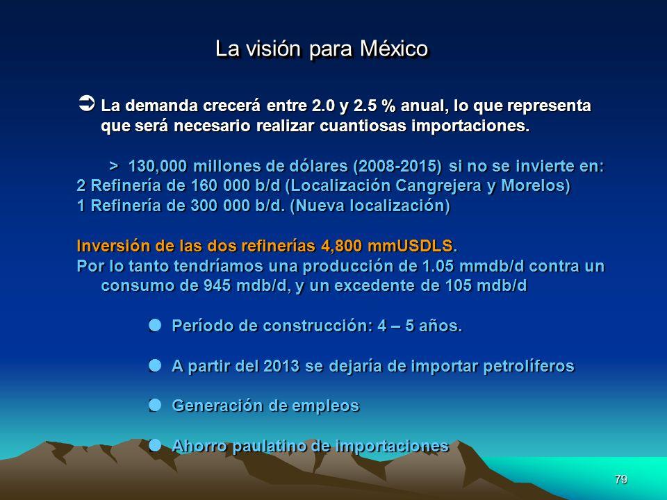 La visión para México La demanda crecerá entre 2.0 y 2.5 % anual, lo que representa que será necesario realizar cuantiosas importaciones.
