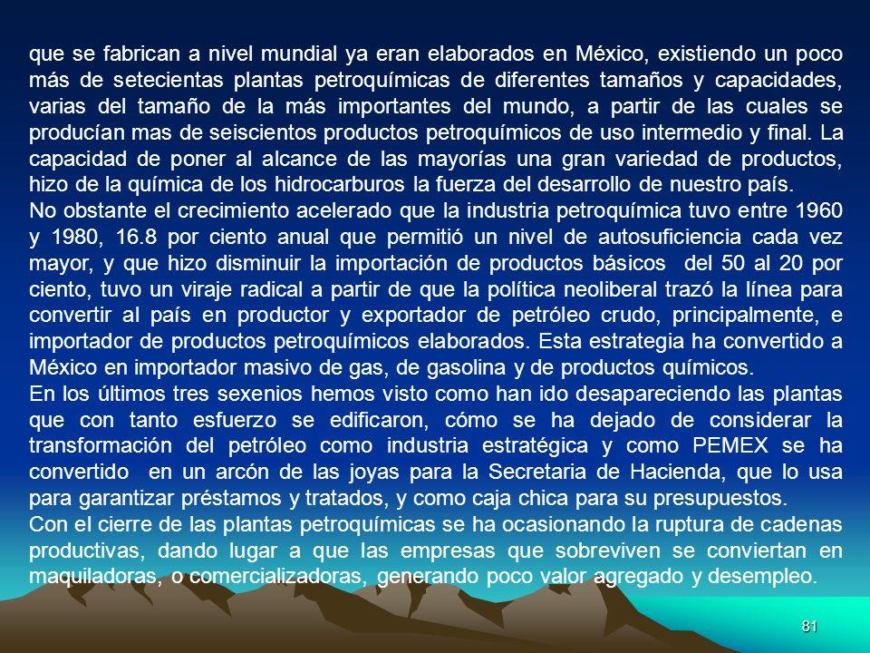 que se fabrican a nivel mundial ya eran elaborados en México, existiendo un poco más de setecientas plantas petroquímicas de diferentes tamaños y capacidades, varias del tamaño de la más importantes del mundo, a partir de las cuales se producían mas de seiscientos productos petroquímicos de uso intermedio y final. La capacidad de poner al alcance de las mayorías una gran variedad de productos, hizo de la química de los hidrocarburos la fuerza del desarrollo de nuestro país.