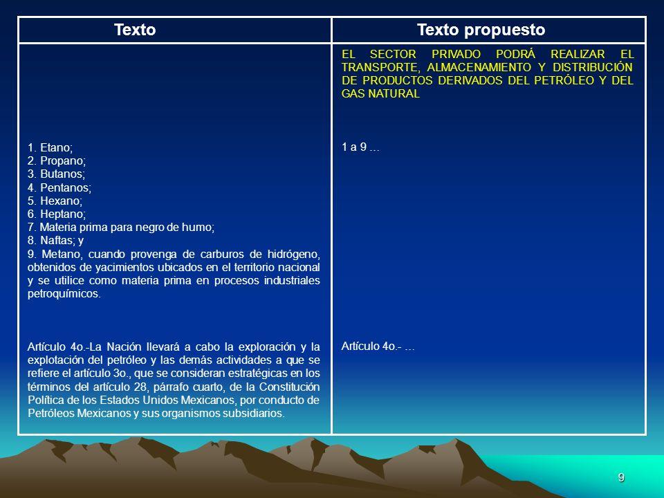 Texto Texto propuesto 1. Etano; 2. Propano; 3. Butanos; 4. Pentanos;