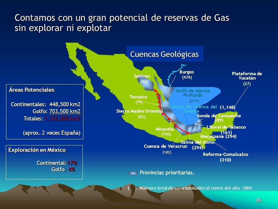 Golfo de México Profundo Cuenca del Cuenca del Sureste