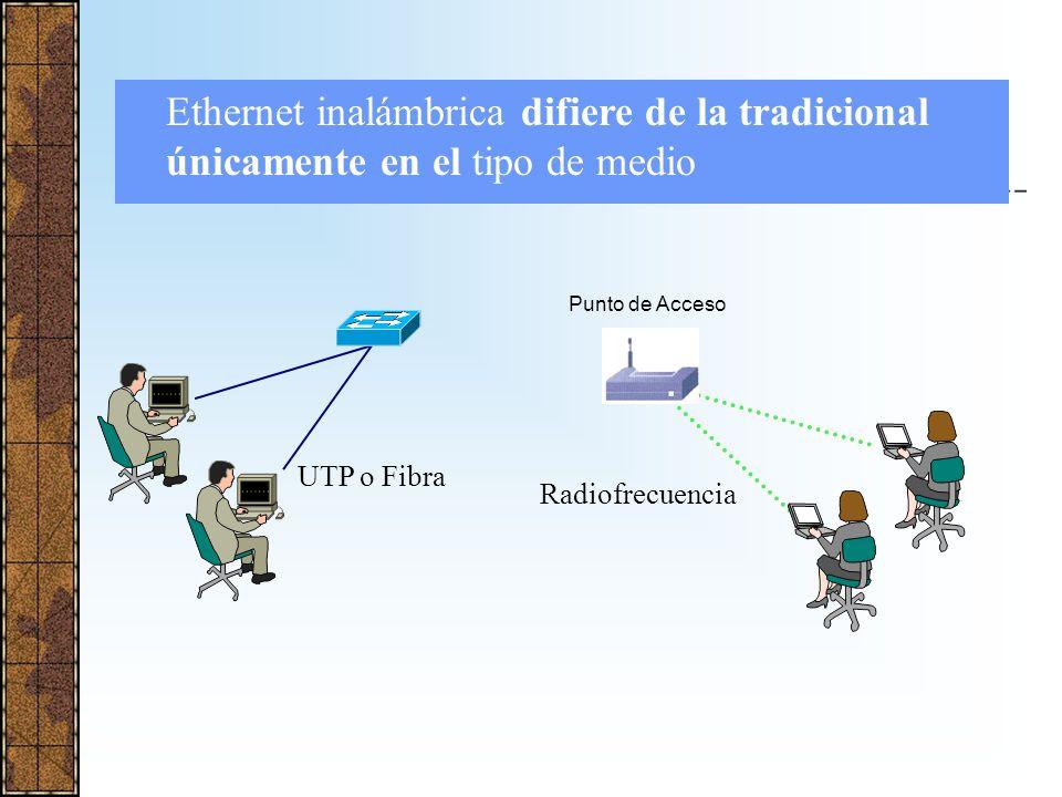 Ethernet inalámbrica difiere de la tradicional únicamente en el tipo de medio