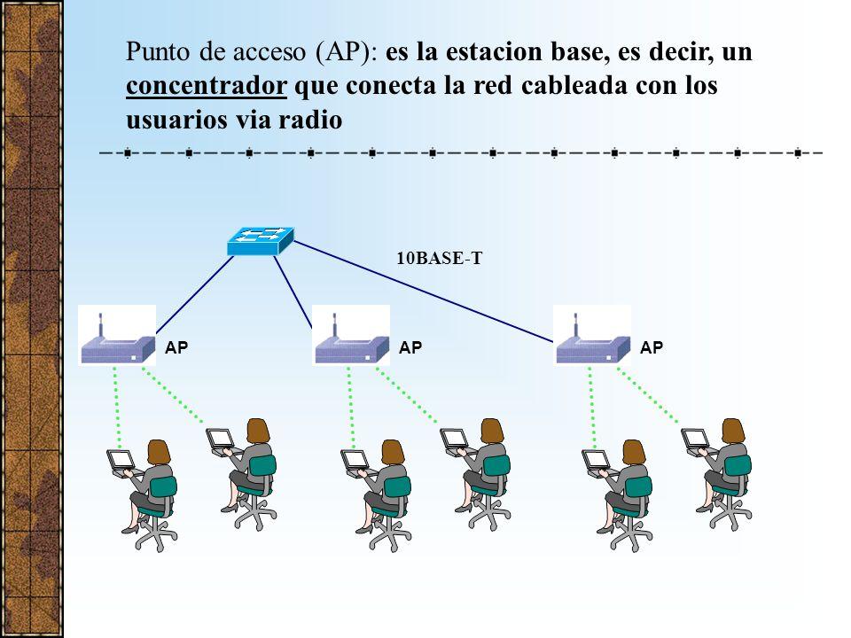 Punto de acceso (AP): es la estacion base, es decir, un concentrador que conecta la red cableada con los usuarios via radio