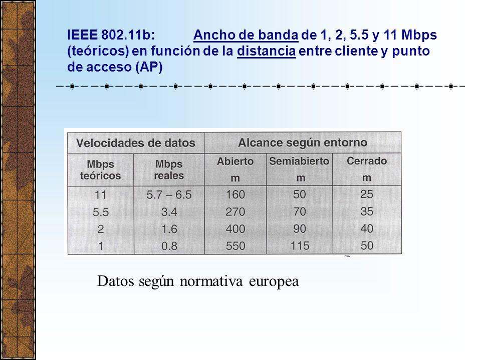 Datos según normativa europea