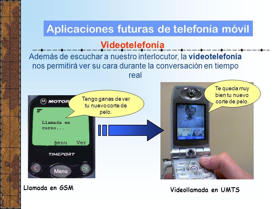 Aplicaciones futuras de telefonía móvil