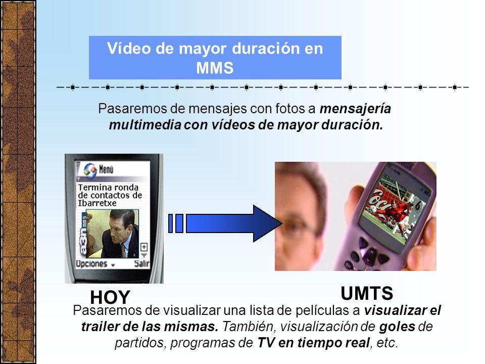UMTS HOY Vídeo de mayor duración en MMS