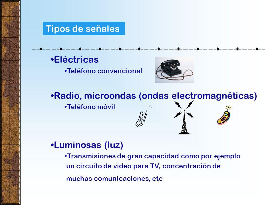 Radio, microondas (ondas electromagnéticas)