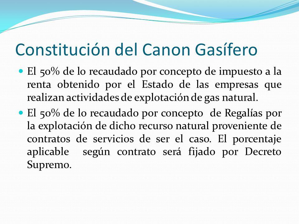 Constitución del Canon Gasífero
