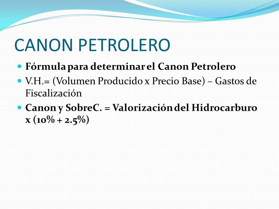 CANON PETROLERO Fórmula para determinar el Canon Petrolero