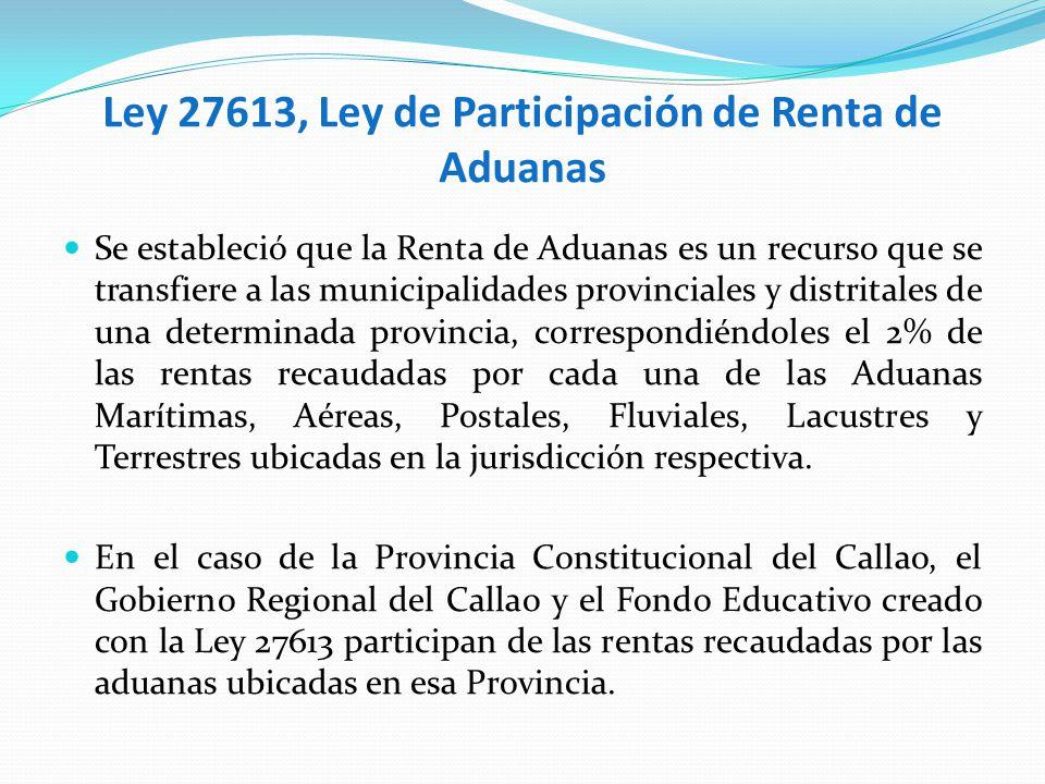 Ley 27613, Ley de Participación de Renta de Aduanas