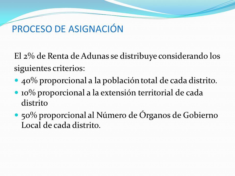 PROCESO DE ASIGNACIÓN El 2% de Renta de Adunas se distribuye considerando los. siguientes criterios: