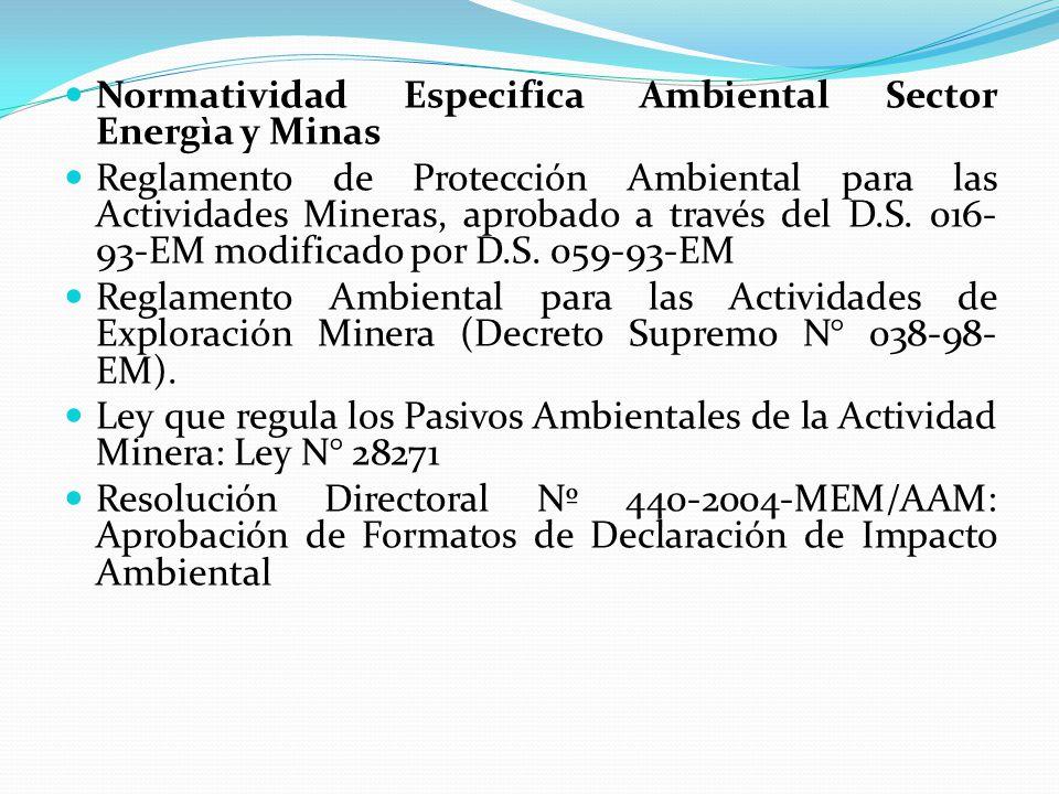 Normatividad Especifica Ambiental Sector Energìa y Minas