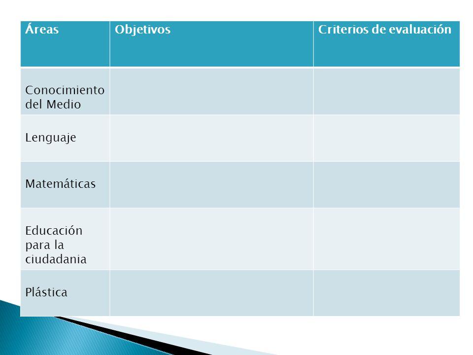 Áreas Objetivos. Criterios de evaluación. Conocimiento del Medio. Lenguaje. Matemáticas. Educación para la ciudadania.