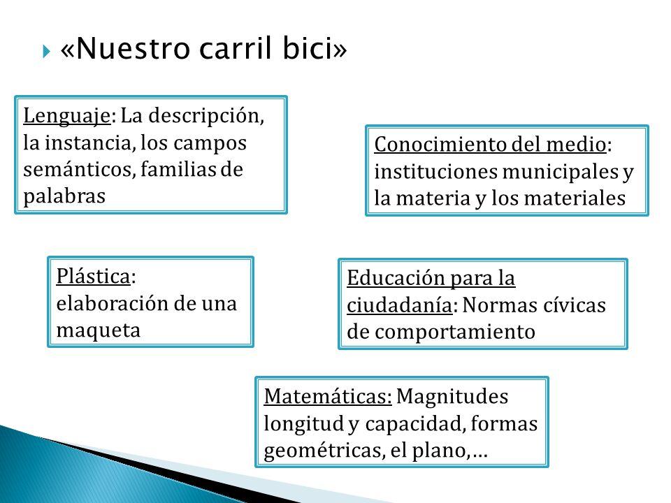 «Nuestro carril bici» Lenguaje: La descripción, la instancia, los campos semánticos, familias de palabras.