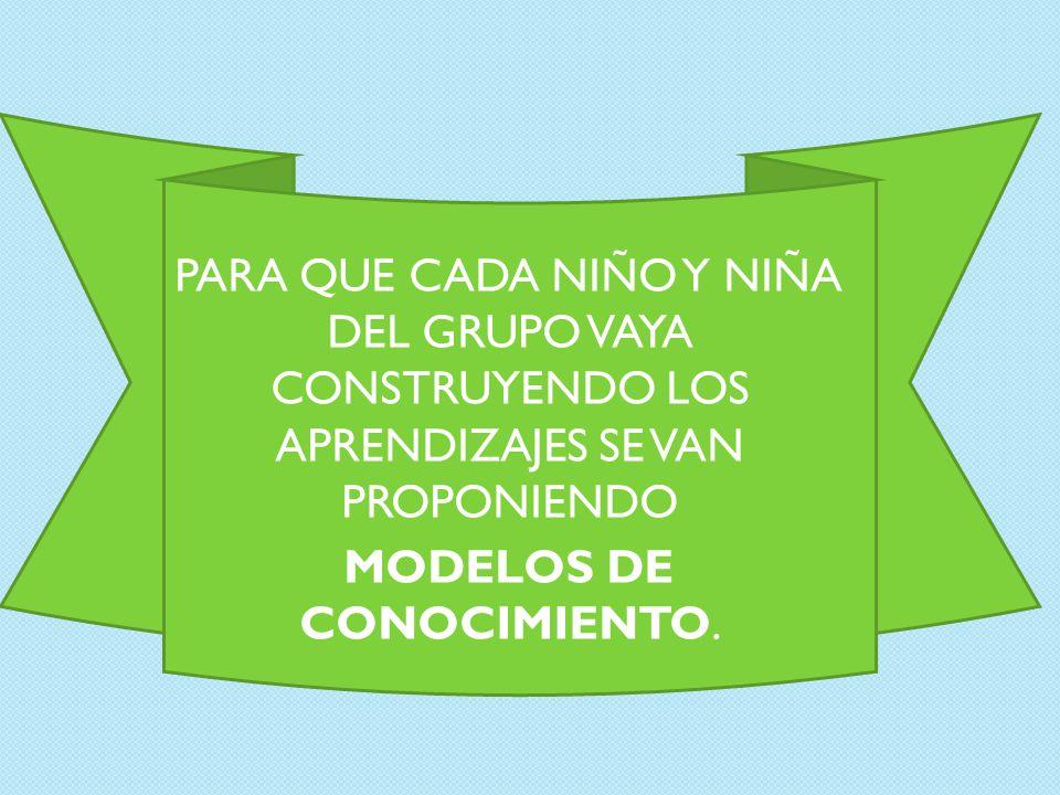 MODELOS DE CONOCIMIENTO.