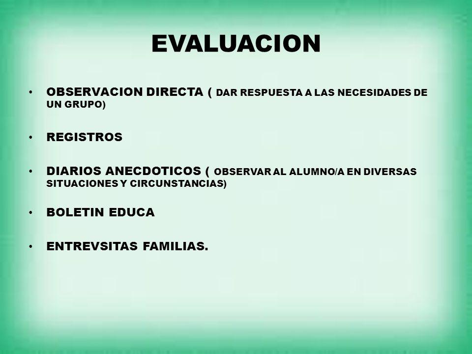 EVALUACION OBSERVACION DIRECTA ( DAR RESPUESTA A LAS NECESIDADES DE UN GRUPO) REGISTROS.