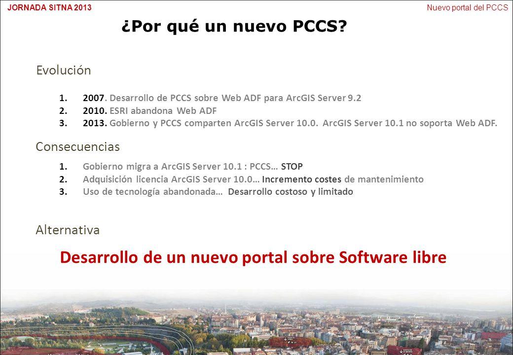 Desarrollo de un nuevo portal sobre Software libre