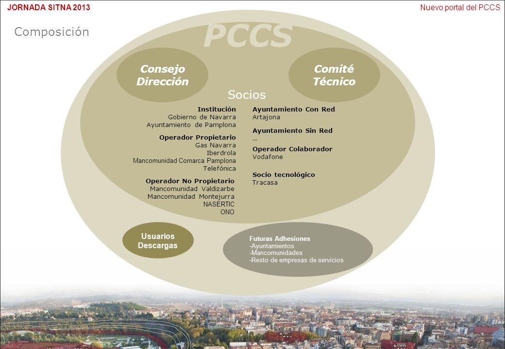PCCS PCCS Composición Socios Comité Técnico Consejo Dirección
