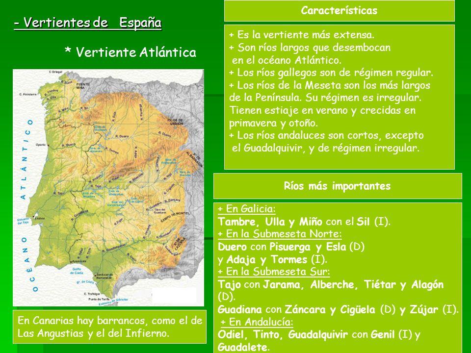 - Vertientes de España * Vertiente Atlántica Características