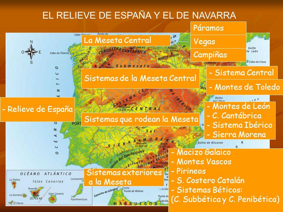 EL RELIEVE DE ESPAÑA Y EL DE NAVARRA