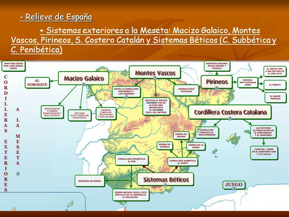 - Relieve de España