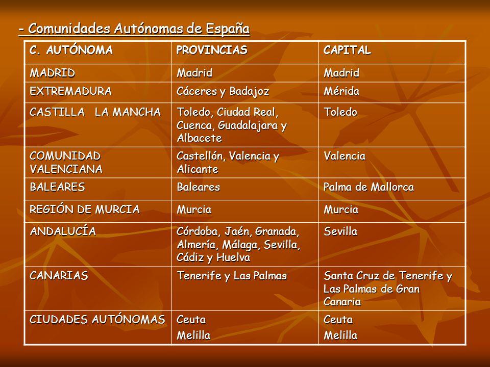 - Comunidades Autónomas de España